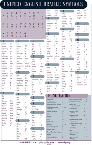Unified English Braille Symbols Chart