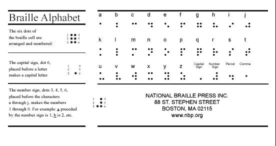 NBP All About Braille Alphabet Card – Braille Worksheets