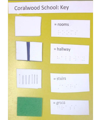 Photo of print/braille tactile keycode, titled Coralwood School. Shows keys for rooms, hallway, stairs, and grass.